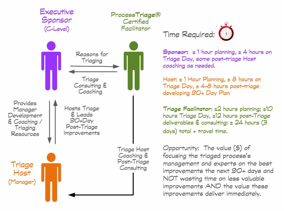 1-Day Agenda - Leadership Team Illustration