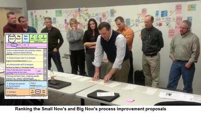Ranking__Prioritizing_Smalls-Bigs